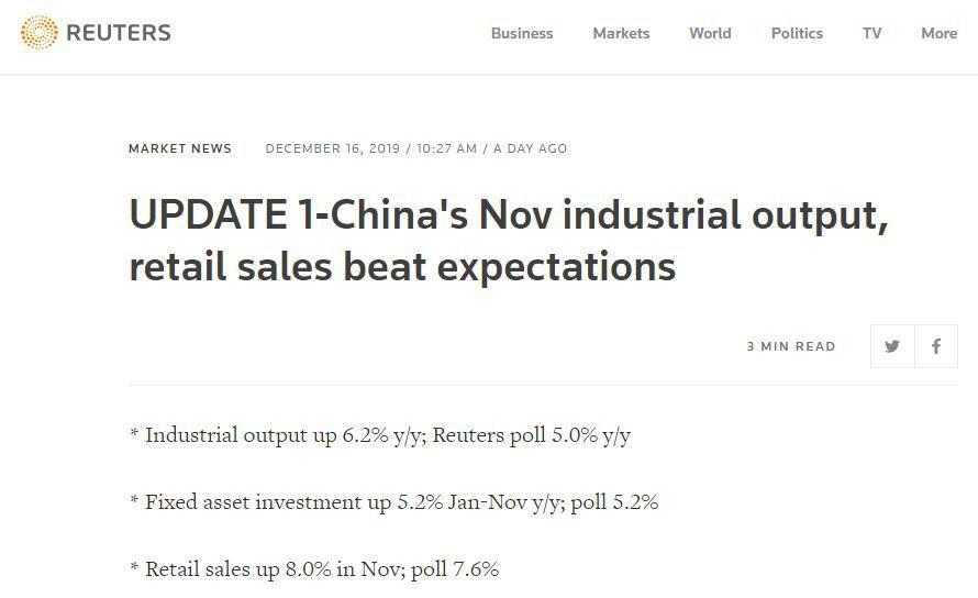 多项经济指标超预期 外媒:中国经济企稳信号增强