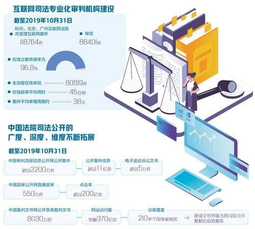 互联网司法开启司法新模式
