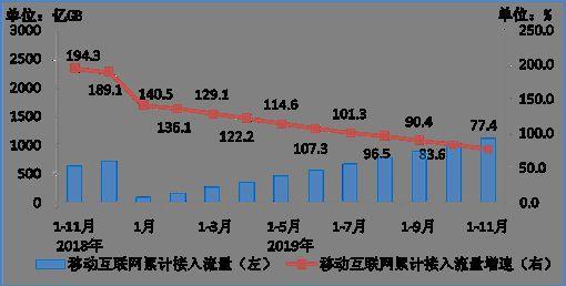 http://www.byrental.cn/lishi/165591.html