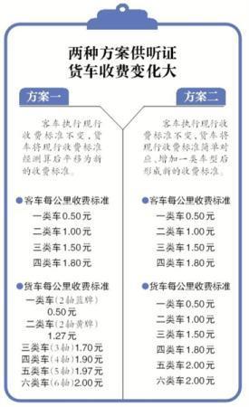 http://www.byrental.cn/keji/170251.html