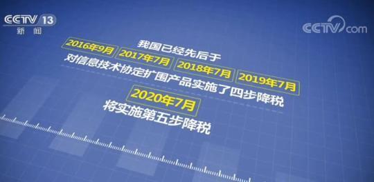 http://www.byrental.cn/junmi/169154.html