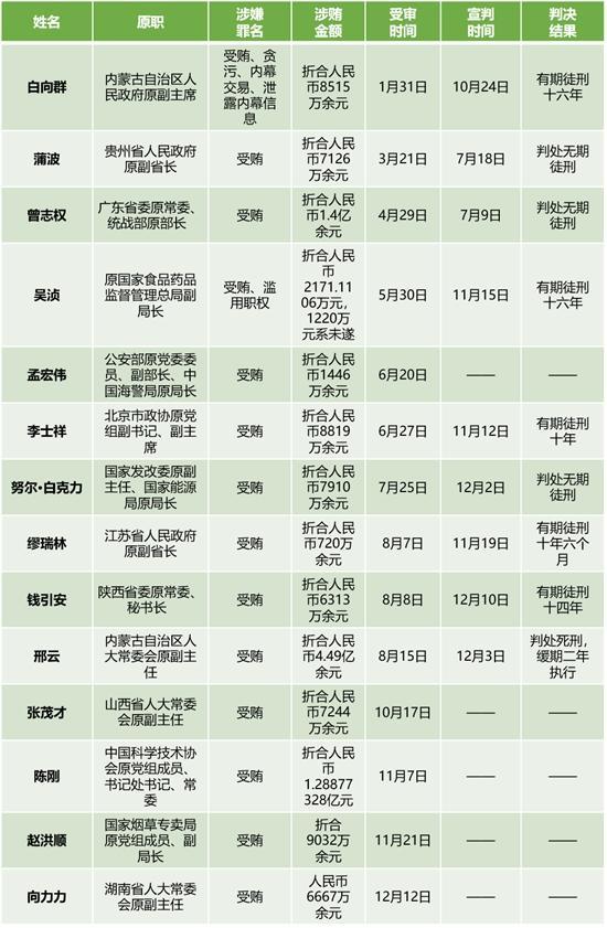 http://www.byrental.cn/nenyuan/169480.html