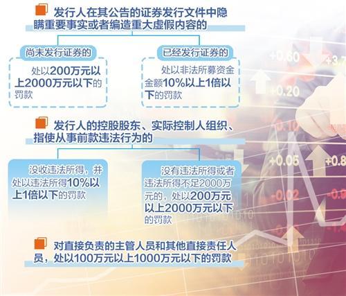 新证券法护航资本市场高质量发展