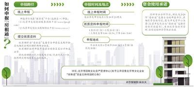 北京文化企业最高可获30%房租补贴
