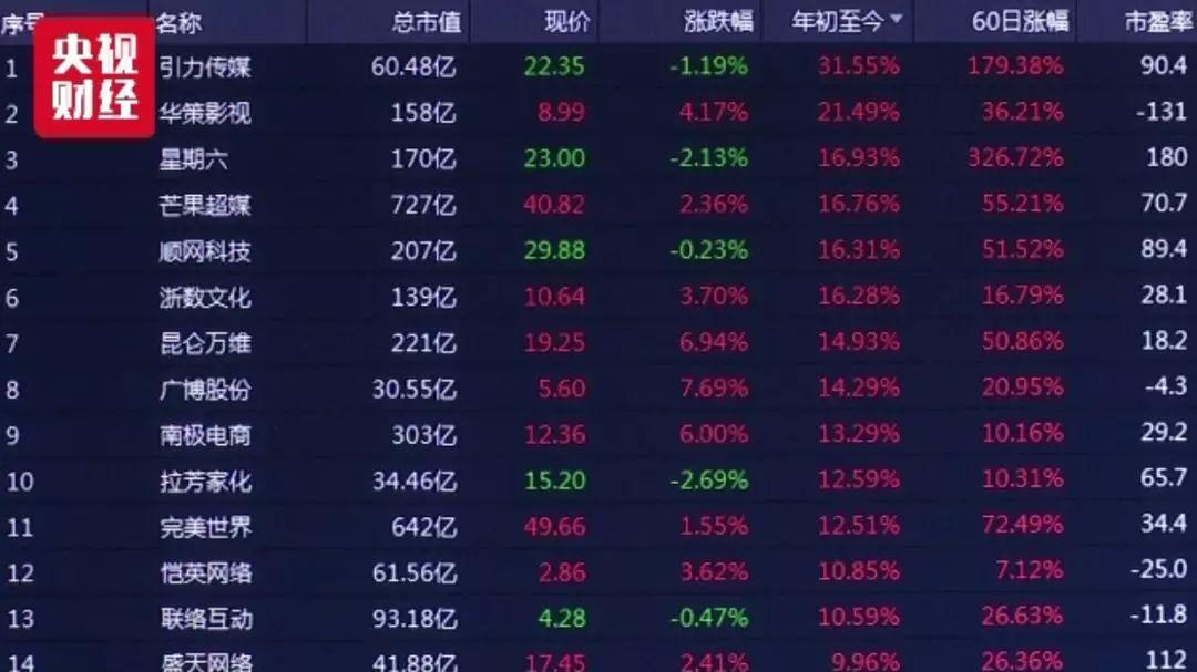 """李子柒年赚1.6亿 网红经济概念股成资本市场的""""爆款"""""""
