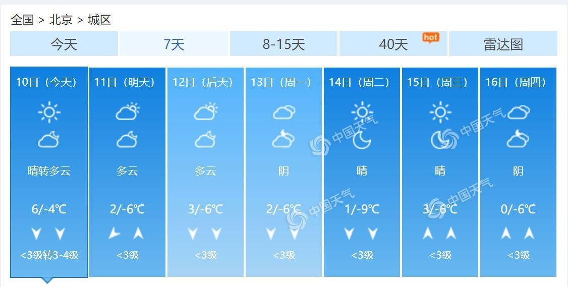 北京今日有北风需防寒