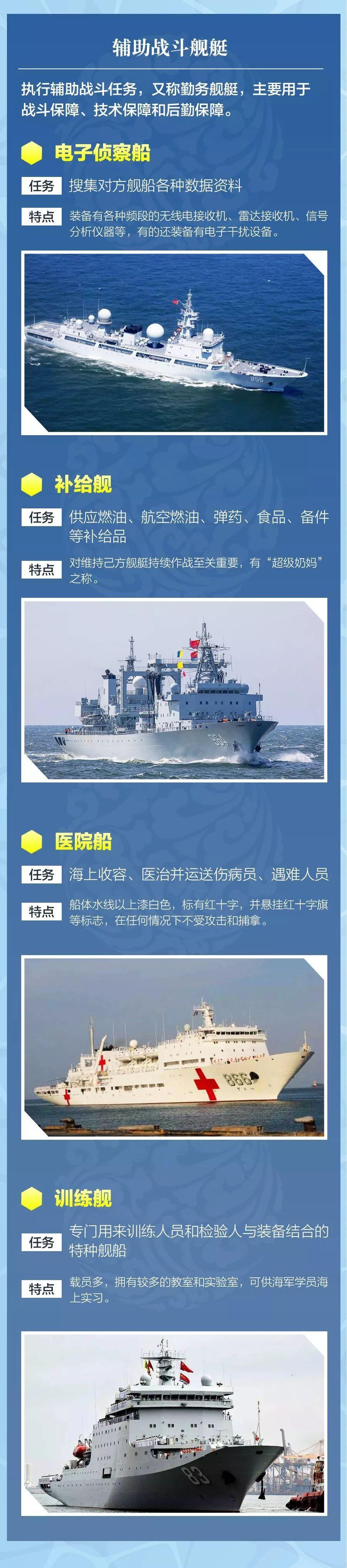 从下水到入列 万吨级的南昌舰需要完成哪些试验?