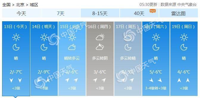 今后三天北京天氣晴冷 今日北風呼嘯注意防寒保暖