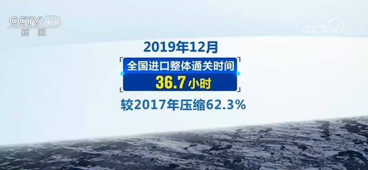 2019年我国海关整体通关时间压缩过半 跨境贸易便利度排名连续提升