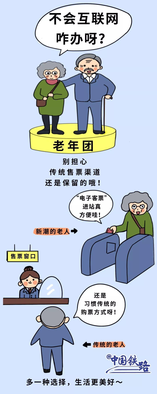 注意!上火车前必看,你真的会用电子客票吗?