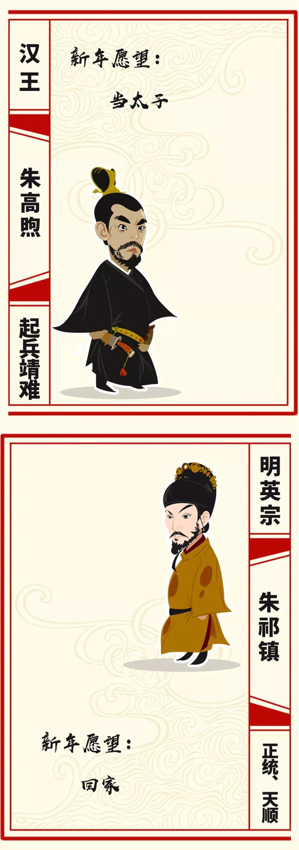 如果《大明风华》中的明朝皇帝开群聊 他们会聊些啥