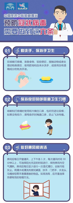 应急科普丨预武汉助孕防冠状病毒需要做到这六条