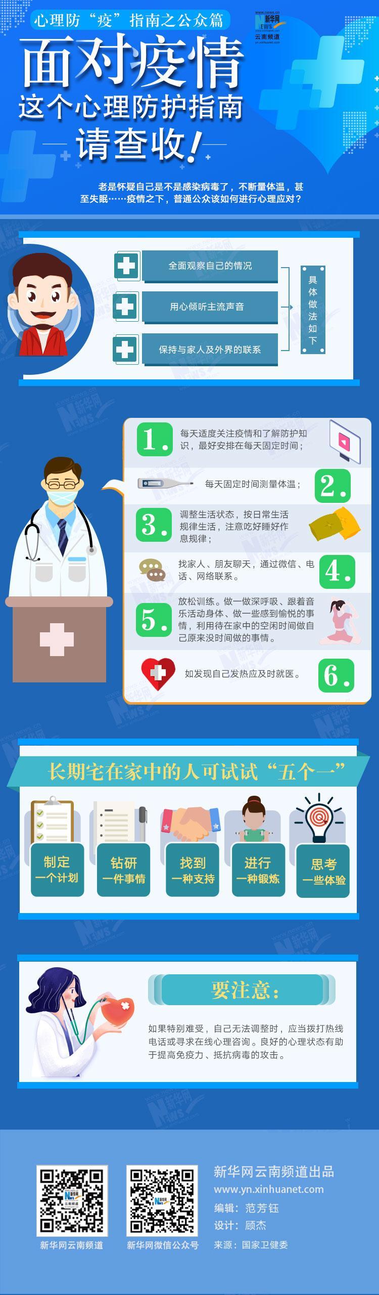 面对疫情,这个心上海助孕理防护指南请查收!