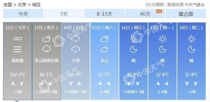 北京今日仍有中度霾 明夜起降雪降温陆续来袭