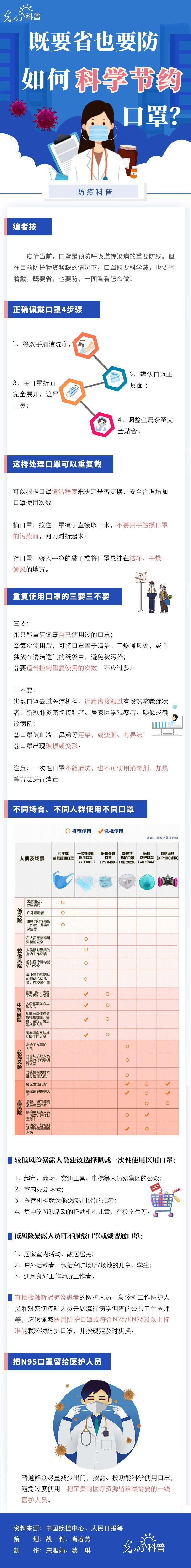 防疫科普:既要省也要防北京助孕 如何科学节约口罩?