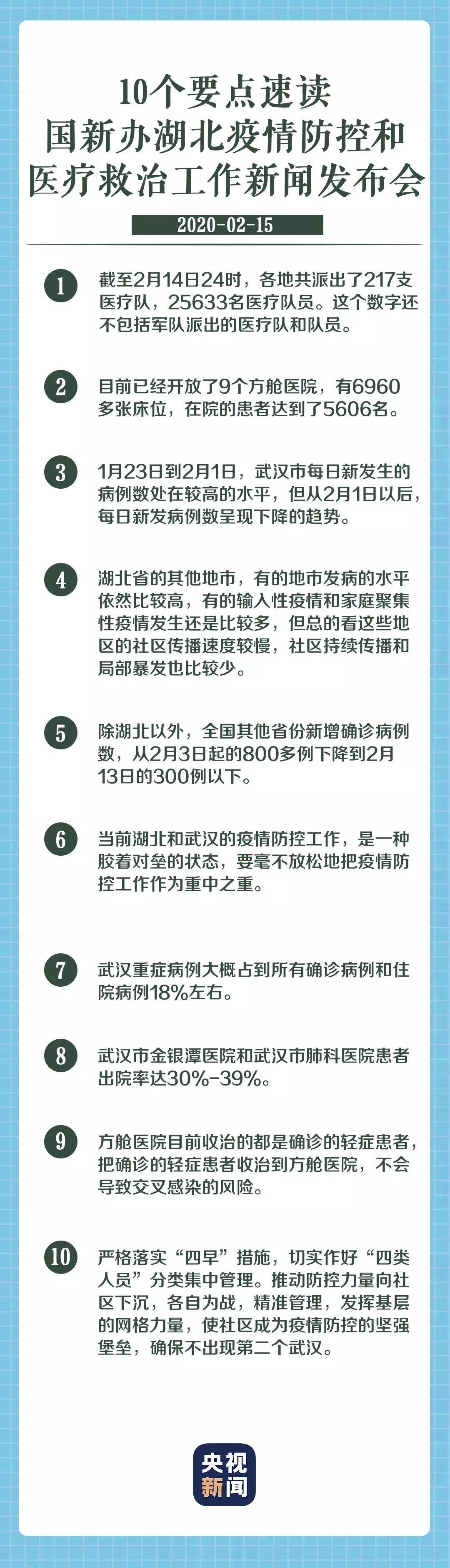 国新办发布会移到武汉举行,信息量很大!