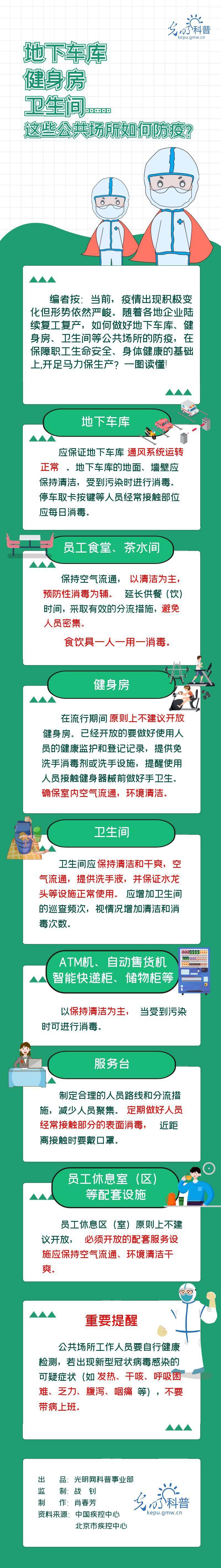 上海助孕地下车库、健身房、卫生间……这些公共场所如何防疫?