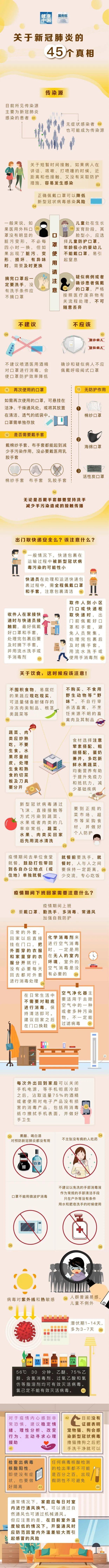 广州助孕关于新冠肺炎的45个真相