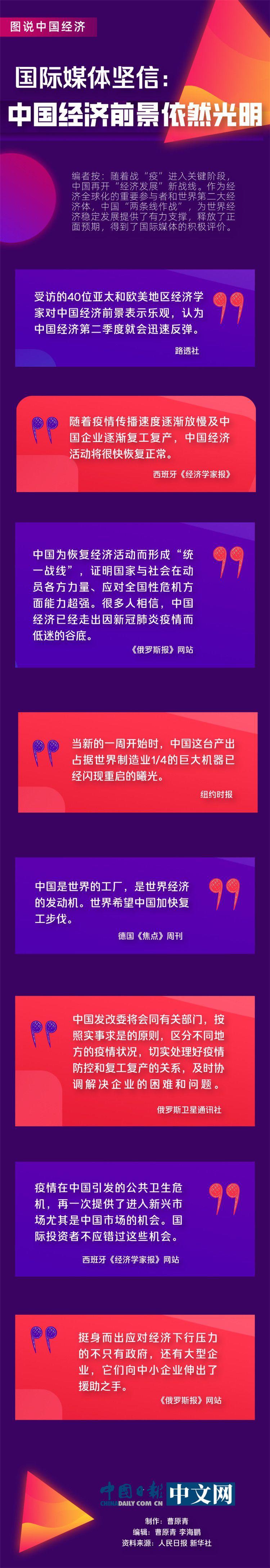 国际媒体坚信:中国经济前景依然光明