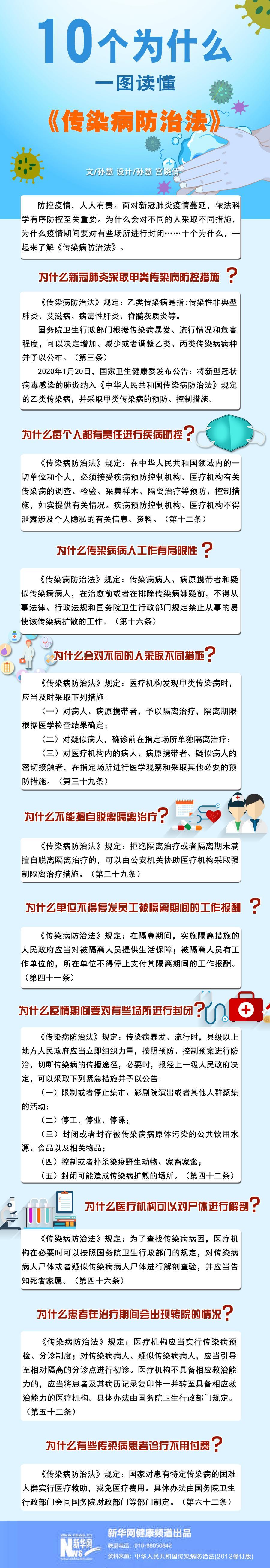 10个为什么 一图读武汉助孕懂《传染病防治法》
