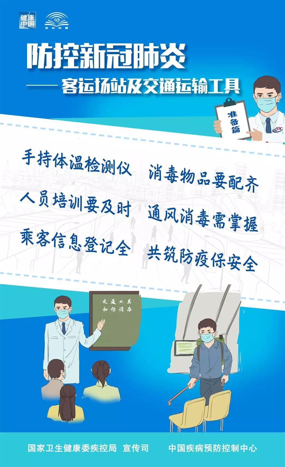 依法精准防控新冠肺炎疫情系列海报(第一辑)