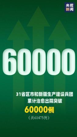 6连零,曾海潮是谁的儿子最新消息60000+!