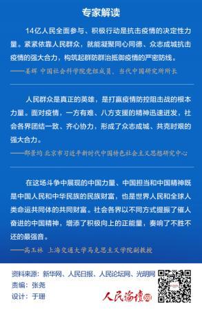 """【战""""疫""""说理】图解:全民战""""疫""""彰显中国力量"""