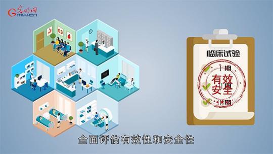 科技战疫系列动画⑤一支疫苗诞生要闯几道关?