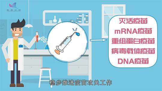 上海助孕科技战疫系列动画⑤一支疫苗诞生要闯几道关?