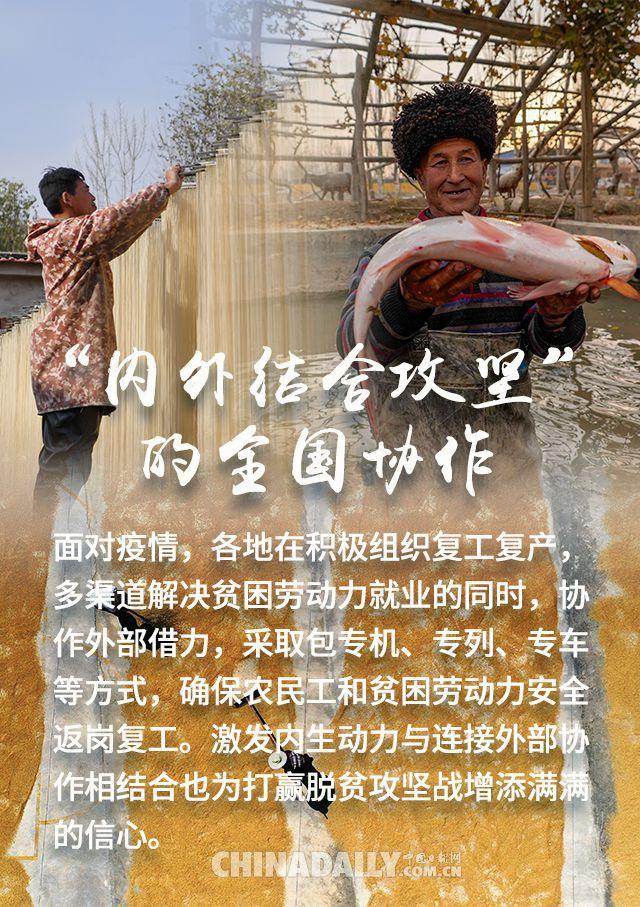 """【海报】打赢脱贫攻坚战 """"中国信心""""满满"""