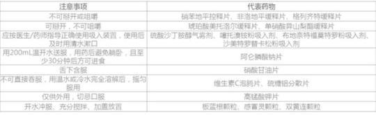 """居家抗""""疫"""",老年人如何合北京助孕理用药?"""