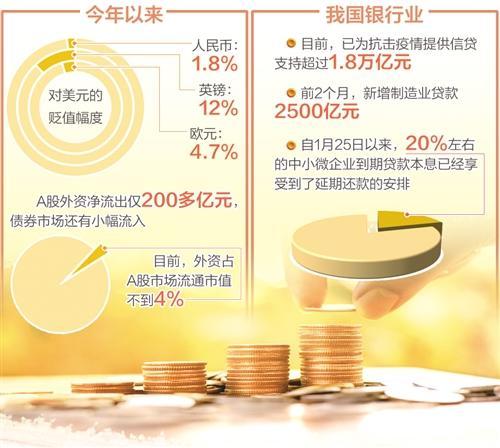 中国金融市场总体平稳 人民币汇率表示相对稳健