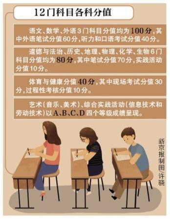 """来岁北京中考结业会考""""两考合一"""""""