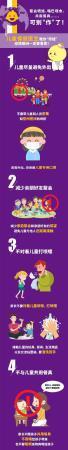 广州助孕儿童保健医生的10条建议,疫情期间要注意