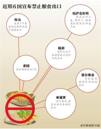 """""""粮食危机""""来了?专家:中国主粮充足"""