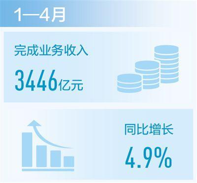 中国互联网行业整体呈回升态势