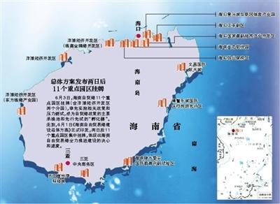 海南自贸港不能成为房地产加工厂