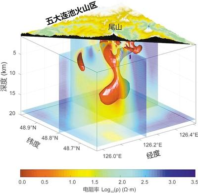 """科学家研究发现五大连池尾山火山处于""""充电""""态"""
