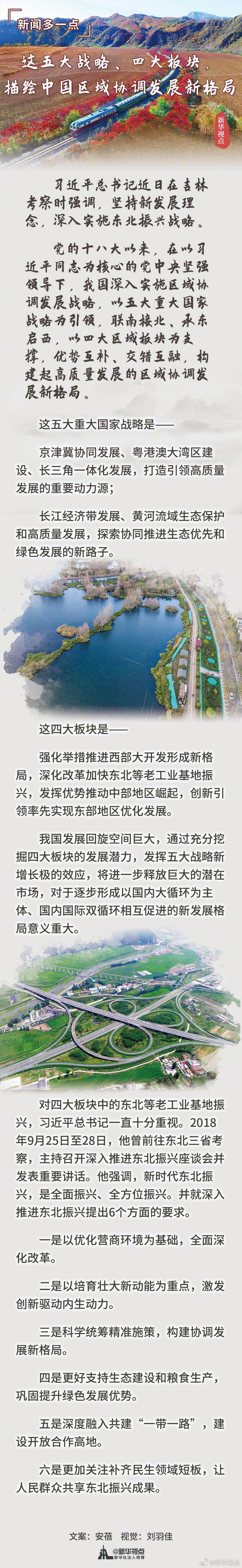 新闻多一点|这五大战略、四大板块,描绘中国区域协调发展新格局
