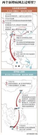 北京天通苑西三区病例所在楼栋已封闭管控