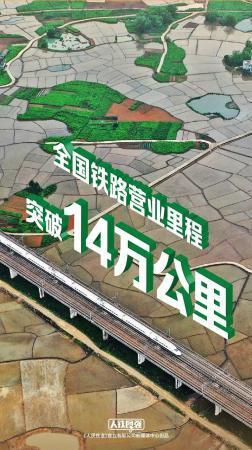 全国铁路营业里程突破14万公里