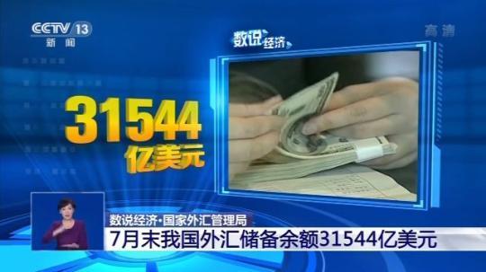 7月中国经济形势如何?这组数据告诉你