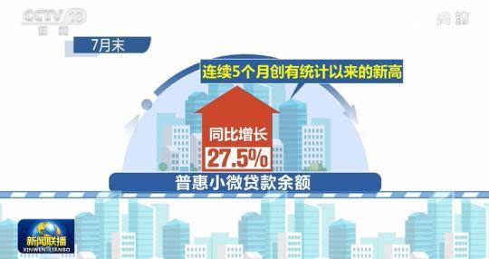 数据显示:金融服务实体经济质效持续提升