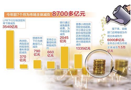 "LPR改革打破""地板价""减负无碍商业银行利润"