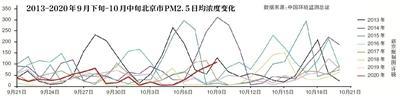 欧亿3老板选择权QV13441:新华网评:在这里,读懂中国共产党
