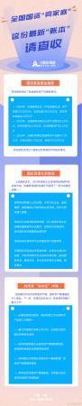 """华宇娱乐账户注册不了怎么办:全国国资""""亮家底"""",这份最新"""