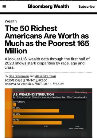 恒达平台手机版账号注册网站:疫情下的美国经济: 富豪坐享救市
