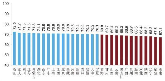 《中国司法文明指数报告2019》发布