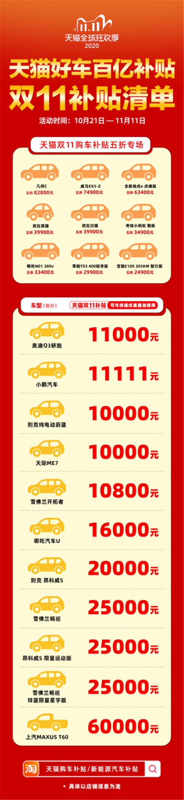 20万台热销车参与天猫双11补贴 最低5折