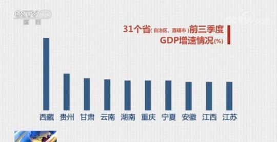前三季度中西部地区工业经济强劲增长 发展韧性显现
